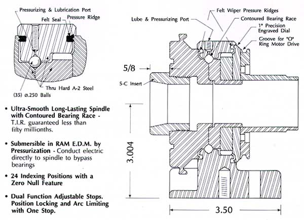 Newbould Tool Internal Construction